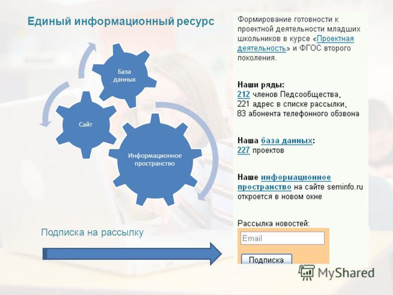 Информационное пространство Сайт База данных Единый информационный ресурс Подписка на рассылку