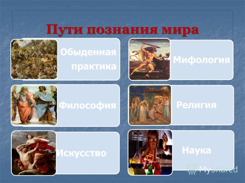Пути познания мира Обыденная практика Философия Искусство Мифология Религия Наука