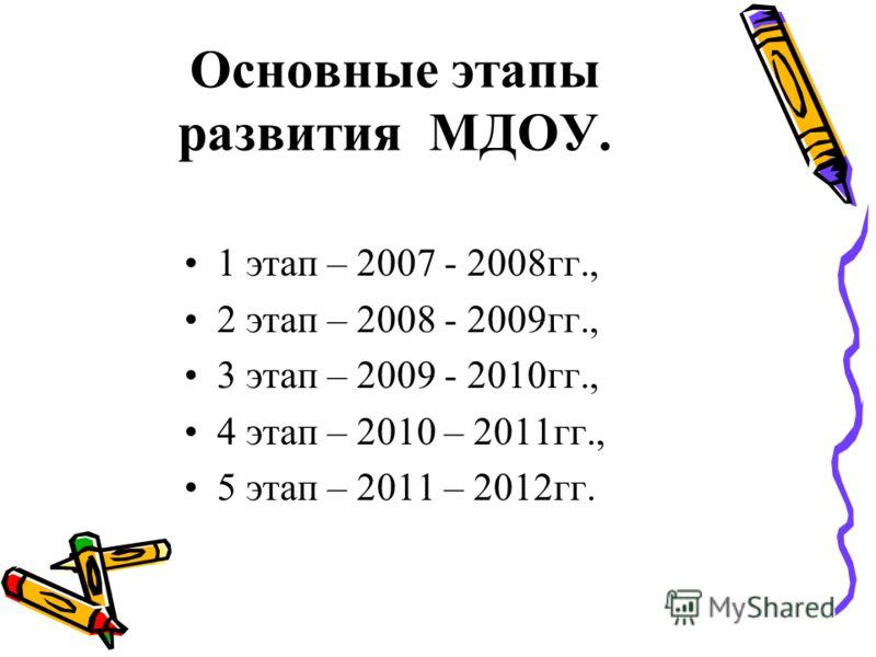 Основные этапы развития МДОУ. 1 этап – 2007 - 2008гг., 2 этап – 2008 - 2009гг., 3 этап – 2009 - 2010гг., 4 этап – 2010 – 2011гг., 5 этап – 2011 – 2012гг.