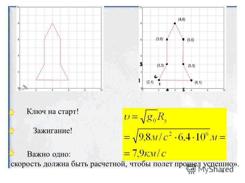 5 Определение координат ракеты на плоскости. Исследование на модели движение в космосе Расчет первой космической скорости.