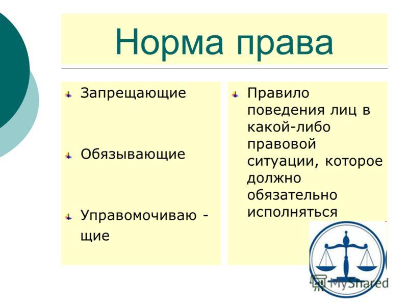 Норма права Запрещающие Обязывающие Управомочиваю - щие Правило поведения лиц в какой-либо правовой ситуации, которое должно обязательно исполняться