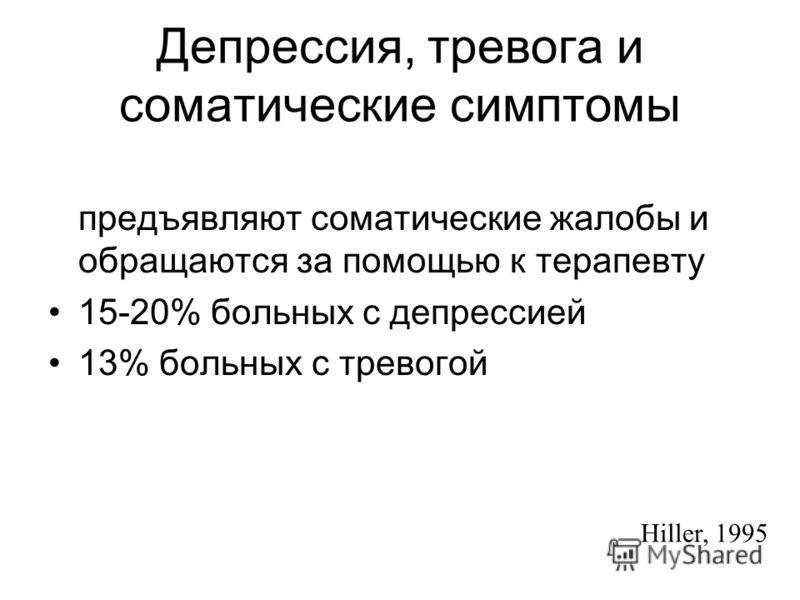 Депрессия, тревога и соматические симптомы предъявляют соматические жалобы и обращаются за помощью к терапевту 15-20% больных с депрессией 13% больных с тревогой Hiller, 1995