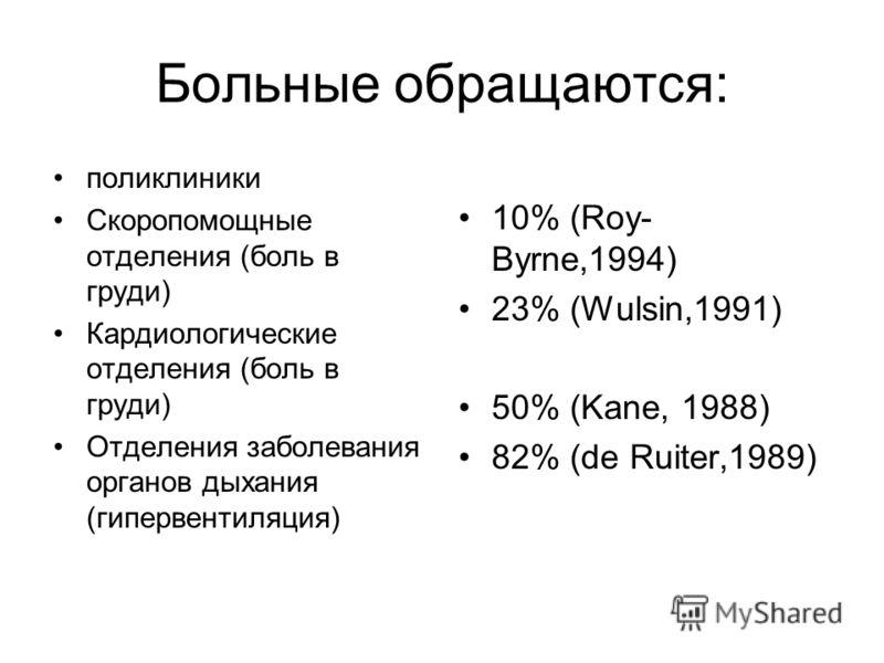Больные обращаются: поликлиники Скоропомощные отделения (боль в груди) Кардиологические отделения (боль в груди) Отделения заболевания органов дыхания (гипервентиляция) 10% (Roy- Byrne,1994) 23% (Wulsin,1991) 50% (Kane, 1988) 82% (de Ruiter,1989)