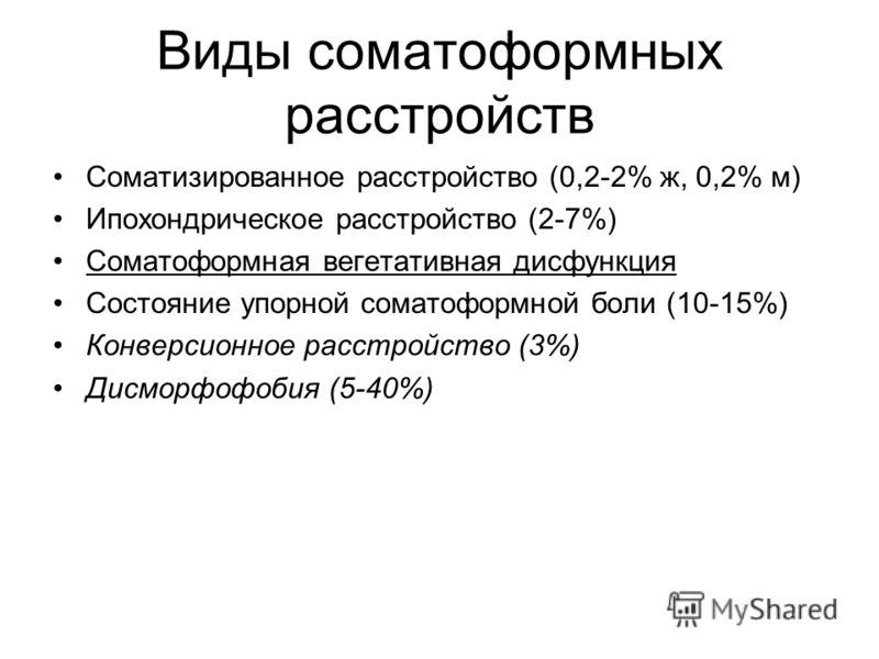 Виды соматоформных расстройств Соматизированное расстройство (0,2-2% ж, 0,2% м) Ипохондрическое расстройство (2-7%) Соматоформная вегетативная дисфункция Состояние упорной соматоформной боли (10-15%) Конверсионное расстройство (3%) Дисморфофобия (5-4