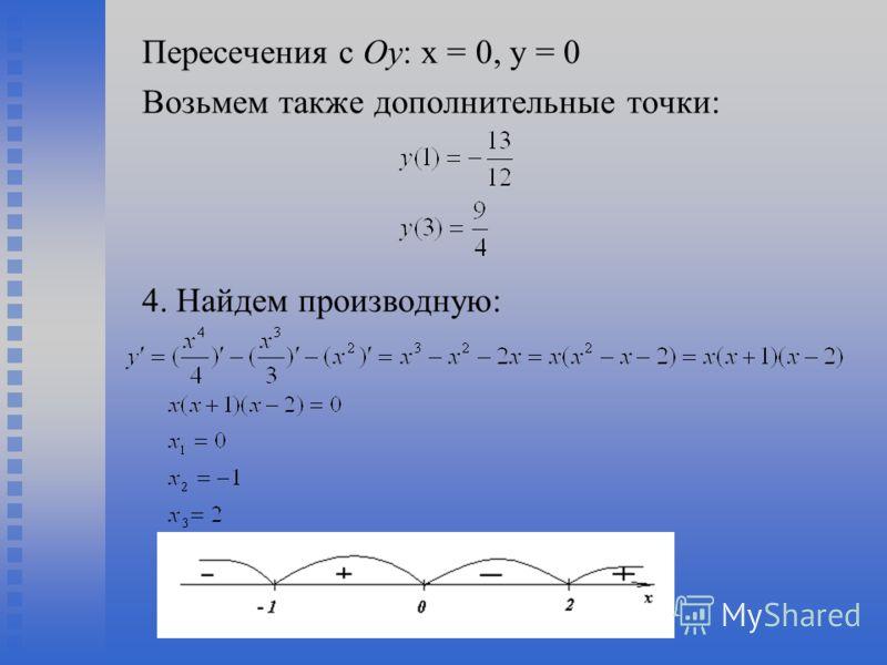 Пересечения с Оу: х = 0, у = 0 Возьмем также дополнительные точки: 4. Найдем производную: