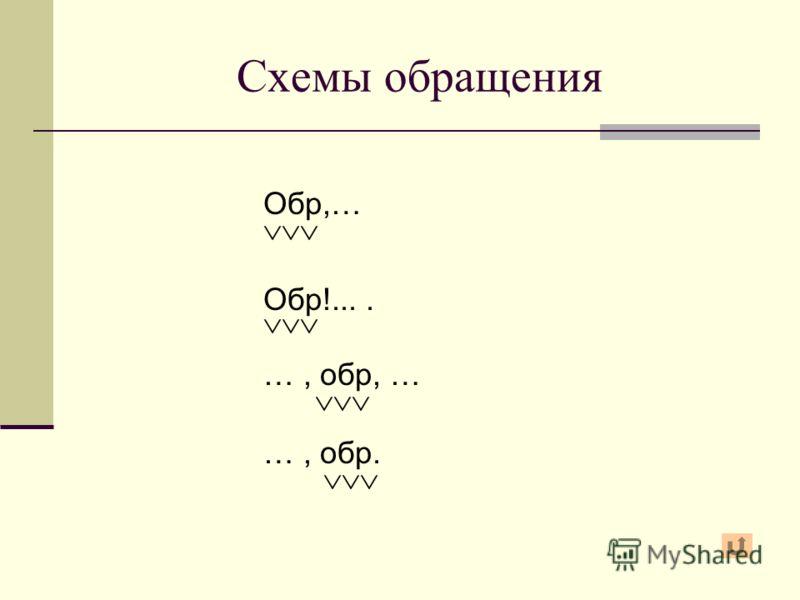 Схемы обращения Обр,… Обр!.... …, обр, … …, обр.