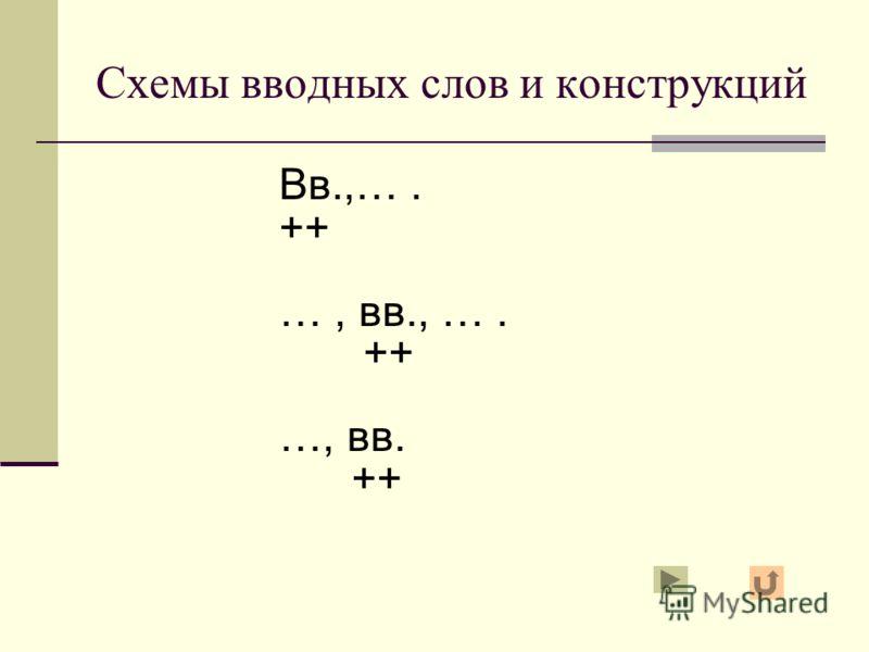 Схемы вводных слов и конструкций Вв.,…. ++ …, вв., …. ++ …, вв. ++