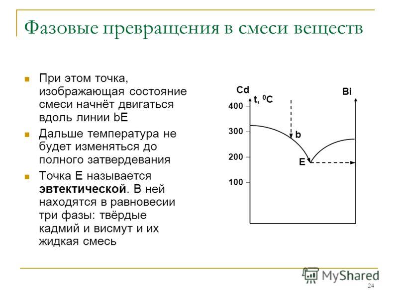 24 Фазовые превращения в смеси веществ При этом точка, изображающая состояние смеси начнёт двигаться вдоль линии bE Дальше температура не будет изменяться до полного затвердевания Точка Е называется эвтектической. В ней находятся в равновесии три фаз