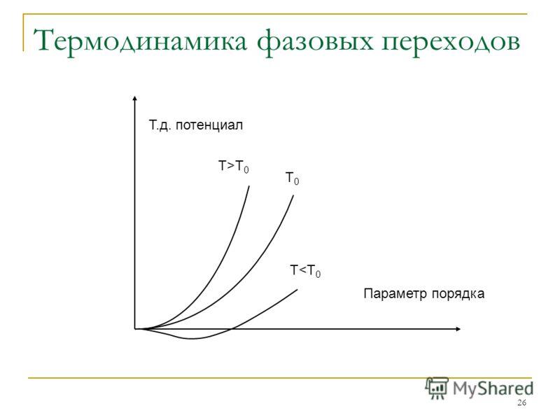 26 Термодинамика фазовых переходов Параметр порядка Т.д. потенциал Т>T 0 T0T0 Т