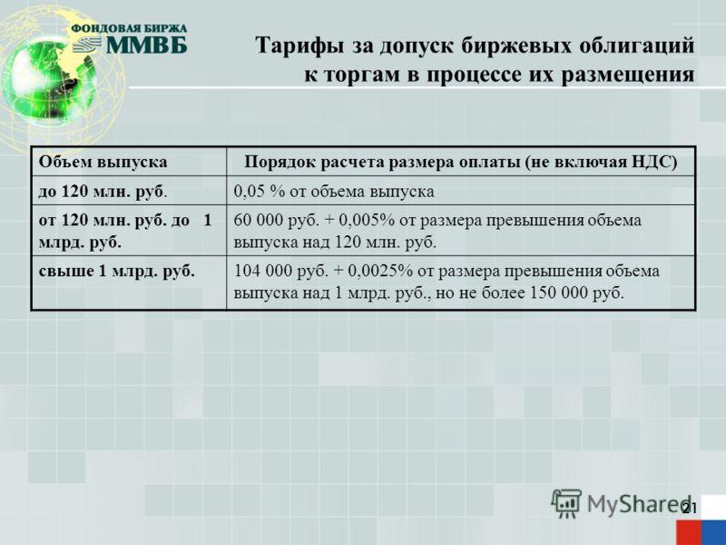 21 Тарифы за допуск биржевых облигаций к торгам в процессе их размещения Объем выпускаПорядок расчета размера оплаты (не включая НДС) до 120 млн. руб.0,05 % от объема выпуска от 120 млн. руб. до 1 млрд. руб. 60 000 руб. + 0,005% от размера превышения