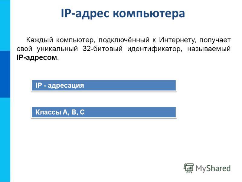 IP-адрес компьютера Каждый компьютер, подключённый к Интернету, получает свой уникальный 32-битовый идентификатор, называемый IP-адресом. IP - адресация Классы А, В, С