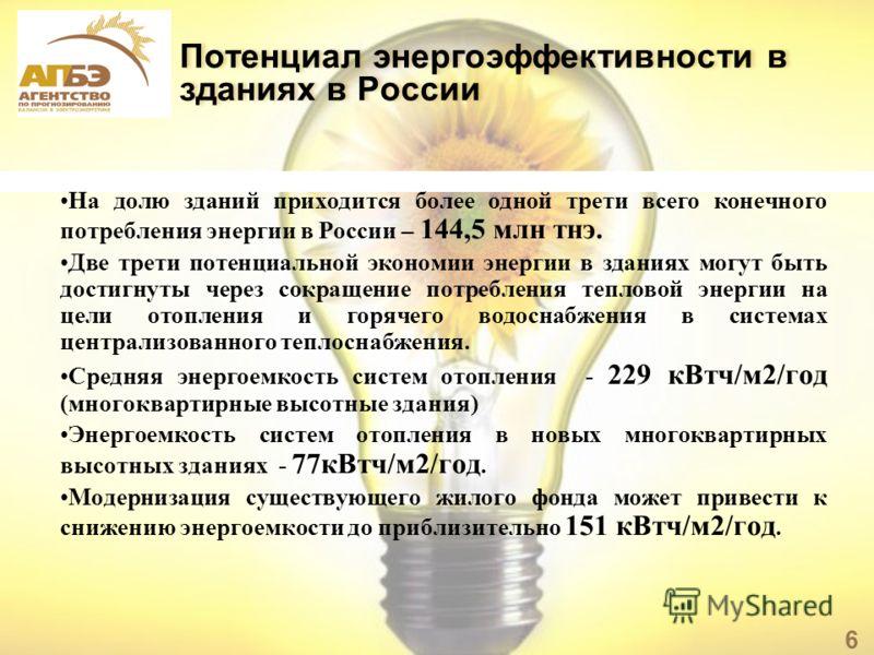 Потенциал энергоэффективности в зданиях в России На долю зданий приходится более одной трети всего конечного потребления энергии в России – 144,5 млн тнэ. Две трети потенциальной экономии энергии в зданиях могут быть достигнуты через сокращение потре