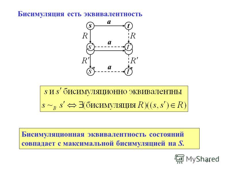 14 Бисимуляция есть эквивалентность Бисимуляционная эквивалентность состояний совпадает с максимальной бисимуляцией на S. a s a t a