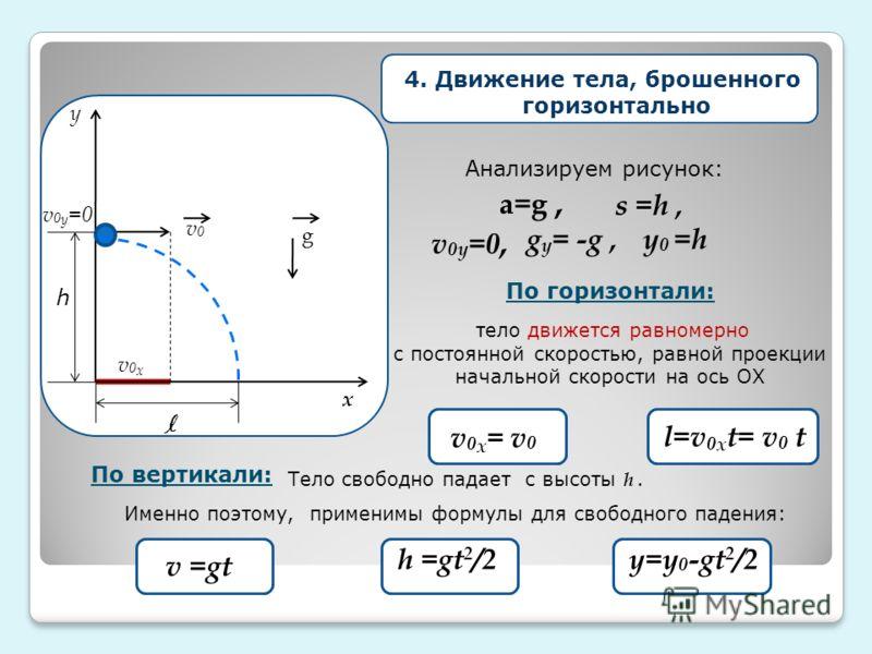 4. Движение тела, брошенного горизонтально v 0у =0, a=g, g y = -g, y 0 =h s =h, Анализируем рисунок: По горизонтали: тело движется равномерно с постоянной скоростью, равной проекции начальной скорости на ось ОХ v0x= v0v0x= v0 l=v x t= v 0 cosa t l=v