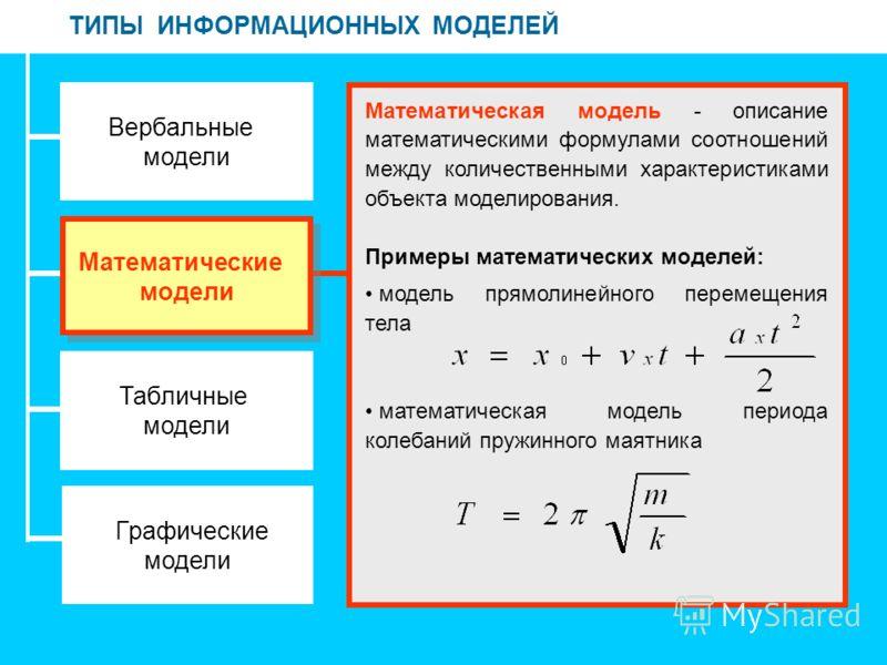 ТИПЫ ИНФОРМАЦИОННЫХ МОДЕЛЕЙ Вербальные модели Табличные модели Графические модели Математическая модель - описание математическими формулами соотношений между количественными характеристиками объекта моделирования. Примеры математических моделей: мод