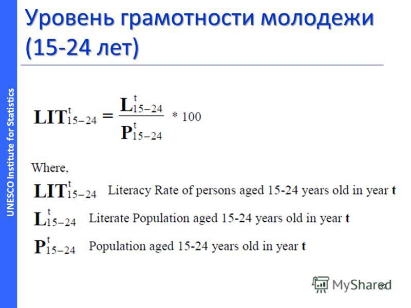 UNESCO Institute for Statistics Уровень грамотности молодежи (15-24 лет) 32