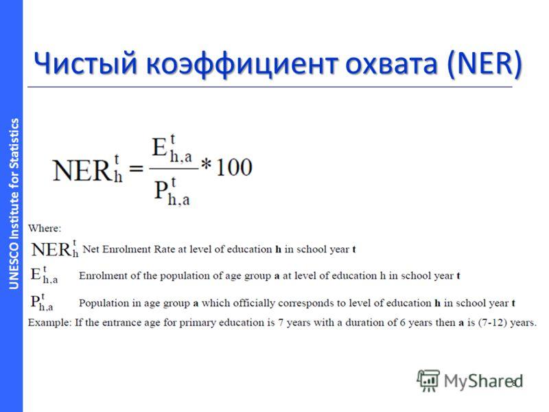 UNESCO Institute for Statistics Чистый коэффициент охвата (NER) 8