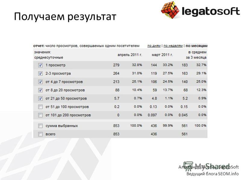 Получаем результат Александр Люстик, LegatoSoft Ведущий блога SEOM.info