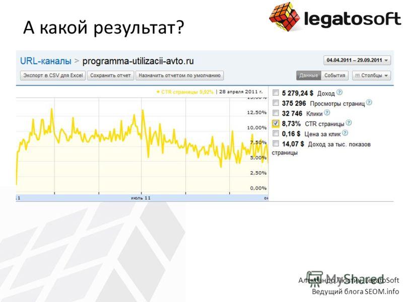 А какой результат? Александр Люстик, LegatoSoft Ведущий блога SEOM.info