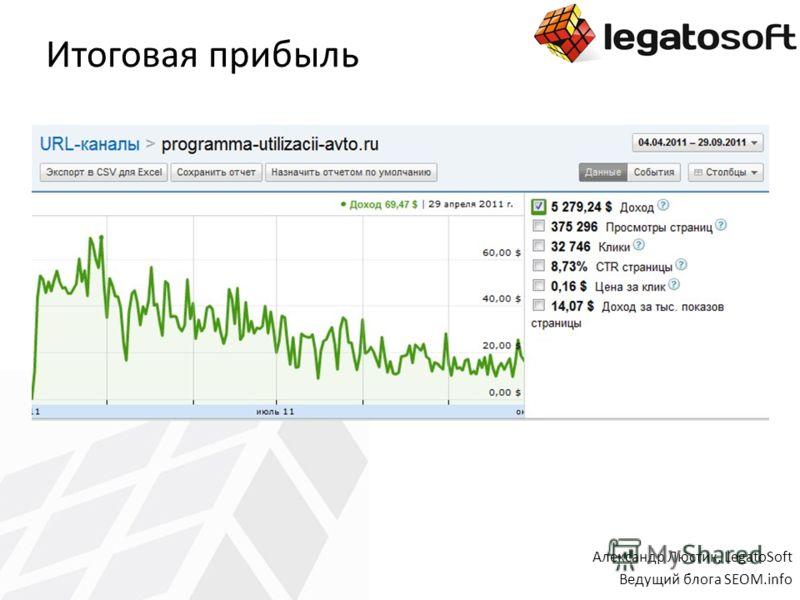 Итоговая прибыль Александр Люстик, LegatoSoft Ведущий блога SEOM.info