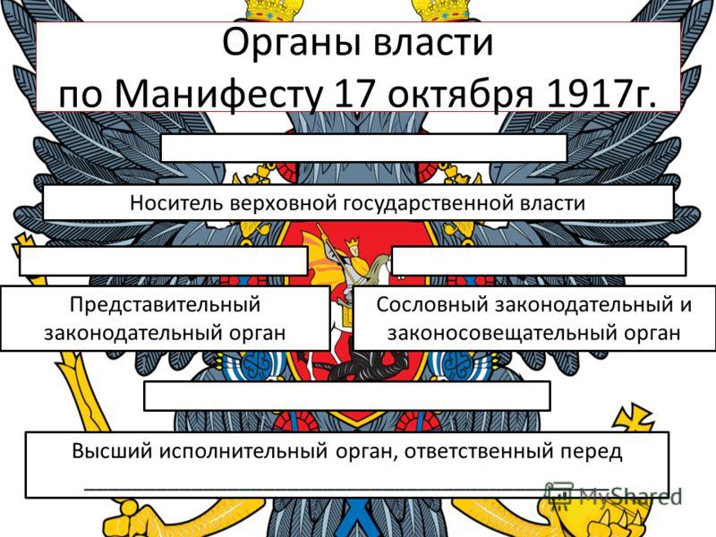 Органы власти по Манифесту 17 октября 1917г. Носитель верховной государственной власти Представительный законодательный орган Сословный законодательный и законосовещательный орган Высший исполнительный орган, ответственный перед _____________________