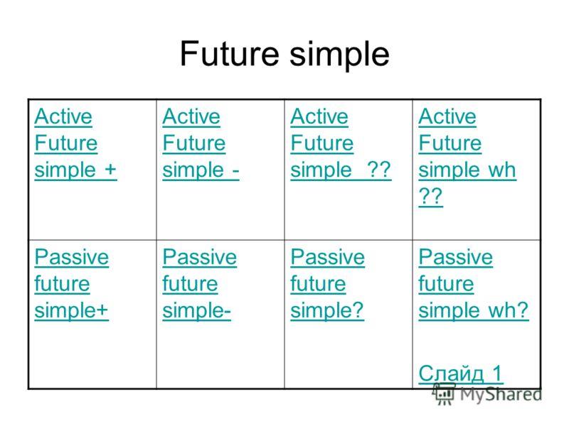 Future simple Active Future simple + Active Future simple - Active Future simple ?? Active Future simple wh ?? Passive future simple+ Passive future simple- Passive future simple? Passive future simple wh? Слайд 1