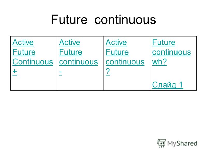Future continuous Active Future Continuous + Active Future continuous - Active Future continuous ? Future continuous wh? Слайд 1