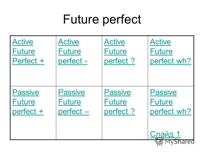 Future perfect Active Future Perfect + Active Future perfect - Active Future perfect ? Active Future perfect wh? Passive Future perfect + Passive Future perfect – Passive Future perfect ? Passive Future perfect wh? Слайд 1