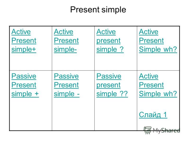Active Present simple+ Active Present simple- Active present simple ? Active Present Simple wh? Passive Present simple + Passive Present simple - Passive present simple ?? Active Present Simple wh? Слайд 1 Present simple