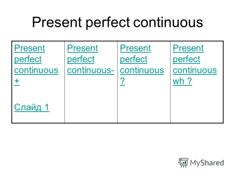 Present perfect continuous Present perfect continuous + Слайд 1 Present perfect continuous- Present perfect continuous ? Present perfect continuous wh ?