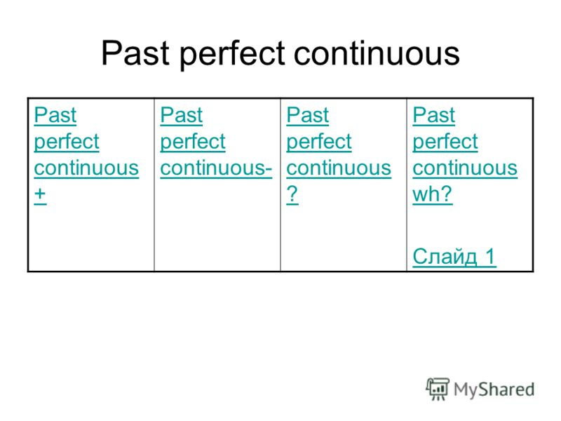 Past perfect continuous Past perfect continuous + Past perfect continuous- Past perfect continuous ? Past perfect continuous wh? Слайд 1