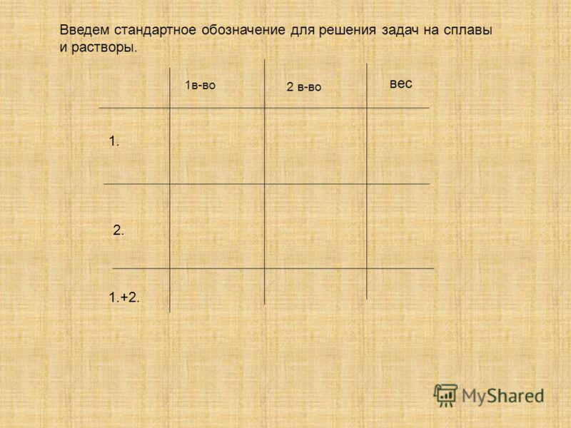 1в-во 2 в-во 1. 2. вес 1.+2. Введем стандартное обозначение для решения задач на сплавы и растворы.