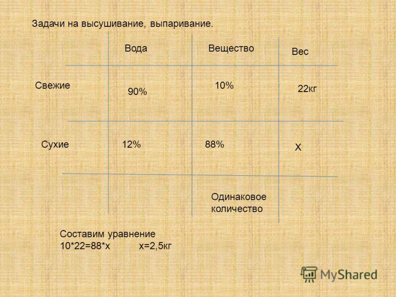 ВодаВещество Вес Свежие Сухие 90% 12% 10% 88% 22кг Х Одинаковое количество Задачи на высушивание, выпаривание. Составим уравнение 10*22=88*хх=2,5кг