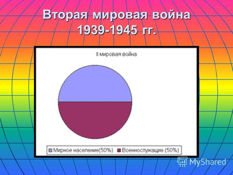 5 Вторая мировая война 1939-1945 гг.