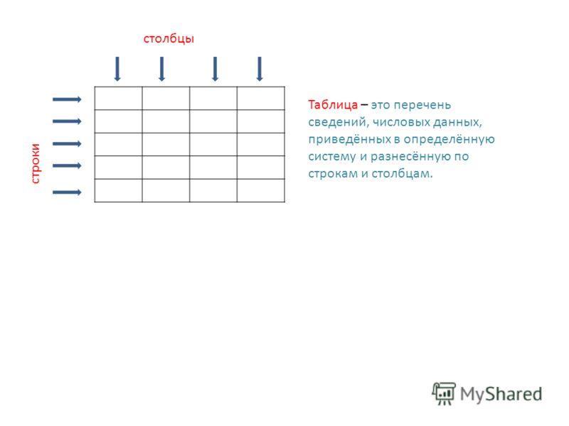 Для подсчета числа комбинаций из двух элементов удобно использовать таблицу вариантов.