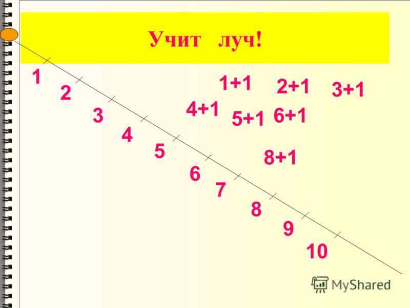 Учит луч! 1 2 3 4 5 6 7 8 9 10 1+1 2+1 3+1 4+1 5+1 6+1 8+1