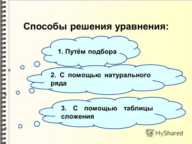 Способы решения уравнения: 1. Путём подбора 2. С помощью натурального ряда 3. С помощью таблицы сложения