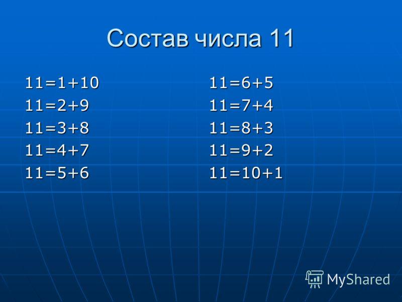 Состав числа 11 11=1+1011=2+911=3+811=4+711=5+611=6+511=7+411=8+311=9+211=10+1
