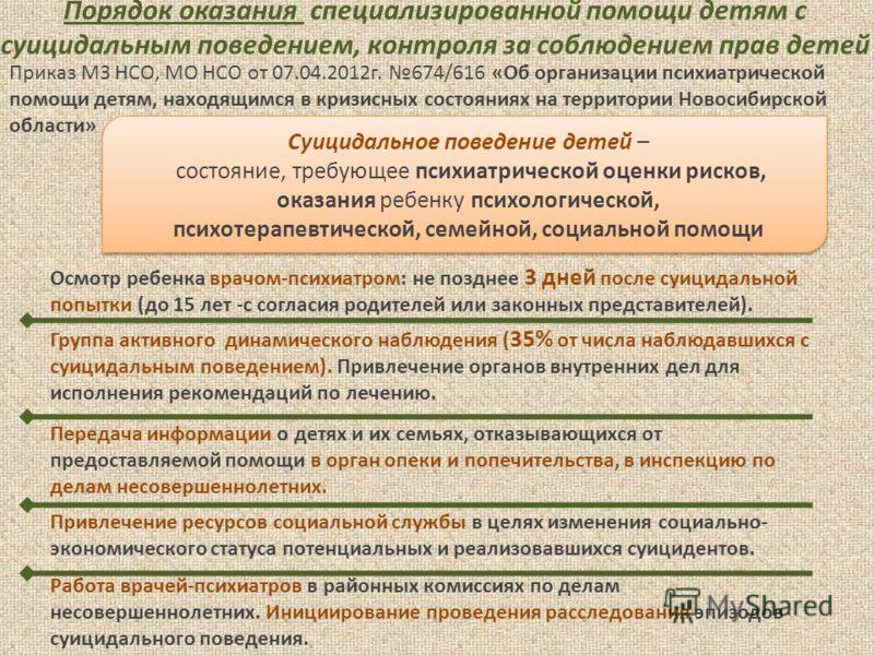 Этапы оказания психиатрической помощи Амбулаторная помощь I этап: кабинеты социально-психологической помощи областного детского психоневрологического диспансера на базе многопрофильных больниц города Новосибирска и районов области II этап: участковая
