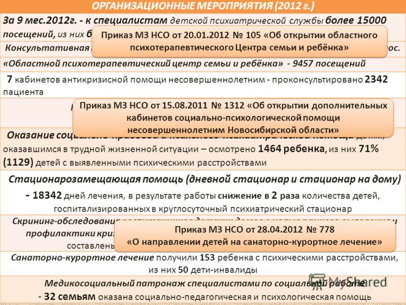 Мониторинг качества Внедрен в работу службы с 2009г. Задачи: Приказы МЗ: от 30.12.2011 2346 «Об утверждении стандартов медицинской помощи детскому населению с психическими расстройствами»; от 23.12.2011 2258 «О порядке осуществления контроля за деяте