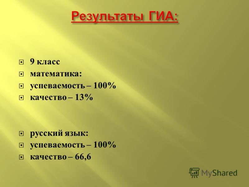 9 класс математика : успеваемость – 100% качество – 13% русский язык : успеваемость – 100% качество – 66,6