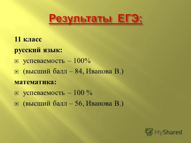 11 класс русский язык : успеваемость – 100% ( высший балл – 84, Иванова В.) математика : успеваемость – 100 % ( высший балл – 56, Иванова В.)