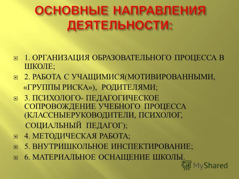 1. ОРГАНИЗАЦИЯ ОБРАЗОВАТЕЛЬНОГО ПРОЦЕССА В ШКОЛЕ ; 2. РАБОТА С УЧАЩИМИСЯ ( МОТИВИРОВАННЫМИ, « ГРУППЫ РИСКА »), РОДИТЕЛЯМИ ; 3. ПСИХОЛОГО - ПЕДАГОГИЧЕСКОЕ СОПРОВОЖДЕНИЕ УЧЕБНОГО ПРОЦЕССА ( КЛАССНЫЕРУКОВОДИТЕЛИ, ПСИХОЛОГ, СОЦИАЛЬНЫЙ ПЕДАГОГ ); 4. МЕТОД