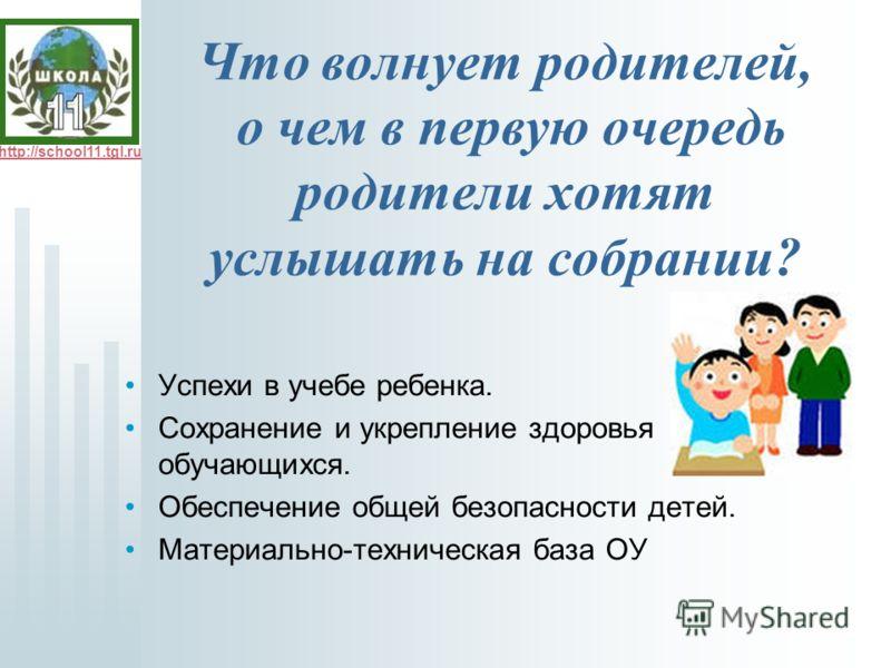 http://school11.tgl.ru Что волнует родителей, о чем в первую очередь родители хотят услышать на собрании? Успехи в учебе ребенка. Сохранение и укрепление здоровья обучающихся. Обеспечение общей безопасности детей. Материально-техническая база ОУ
