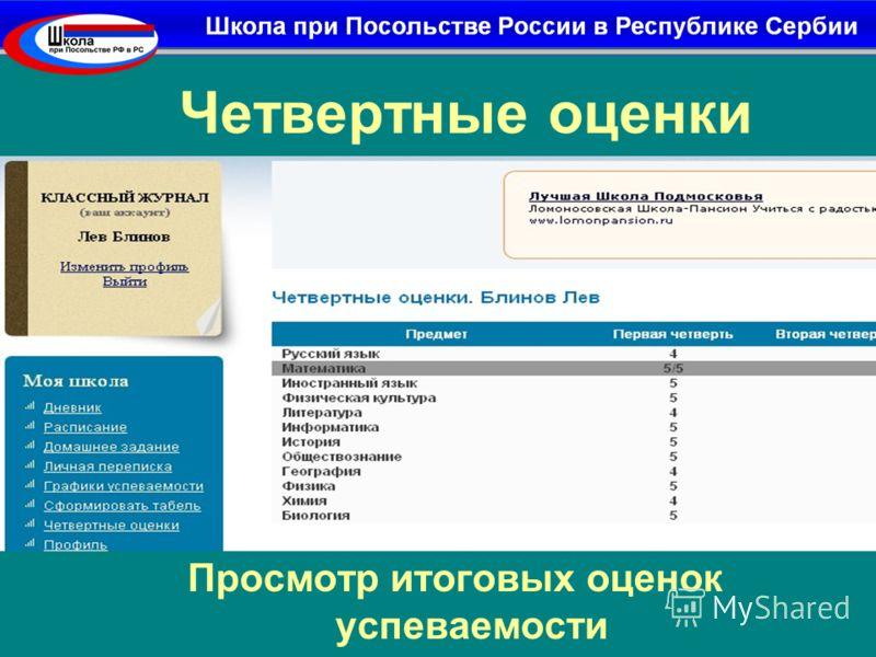 Четвертные оценки Просмотр итоговых оценок успеваемости