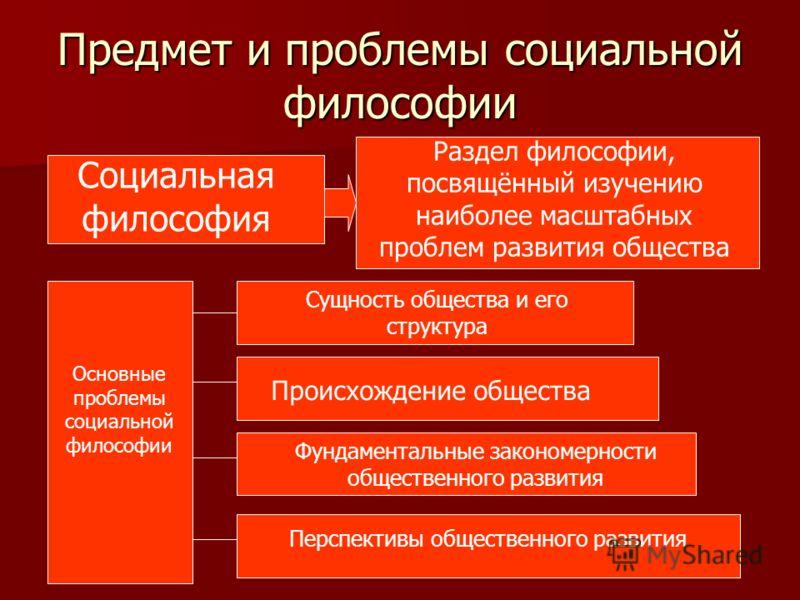 Презентация На Тему Социальная Философия