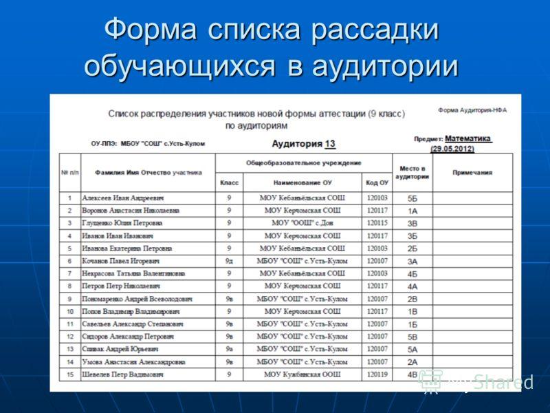 Форма списка рассадки обучающихся в аудитории
