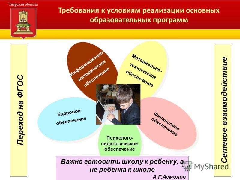 Информационно- методическое обеспечение Информационно- методическое обеспечение Материально- техническое обеспечение Материально- техническое обеспечение Финансовое обеспечение Финансовое обеспечение Психолого- педагогическое обеспечение Психолого- п