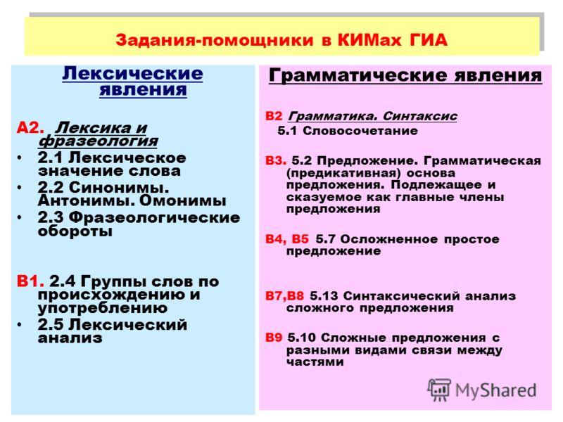 Задания-помощники в КИМах ГИА Лексические явления А2. Лексика и фразеология 2.1 Лексическое значение слова 2.2 Синонимы. Антонимы. Омонимы 2.3 Фразеологические обороты В1. 2.4 Группы слов по происхождению и употреблению 2.5 Лексический анализ Граммат