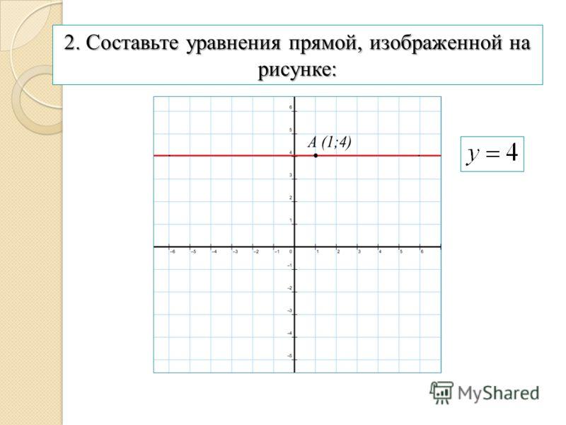 2. Составьте уравнения прямой, изображенной на рисунке: